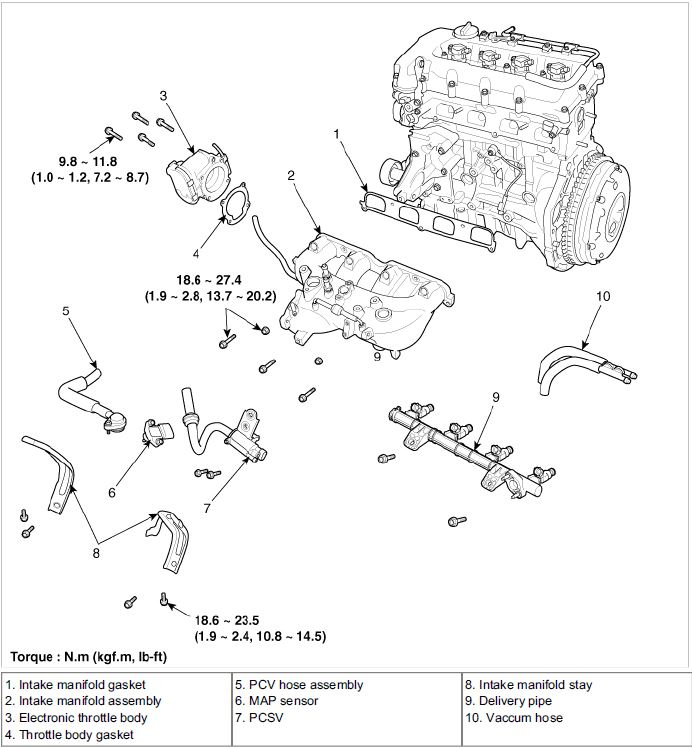 HGG_857] 2012 Hyundai Genesis Engine Diagram | boards-regard wiring diagram  value | boards-regard.iluoghicomunisullacultura.it | Hyundai 3 8l V6 Engine Diagram |  | iluoghicomunisullacultura.it