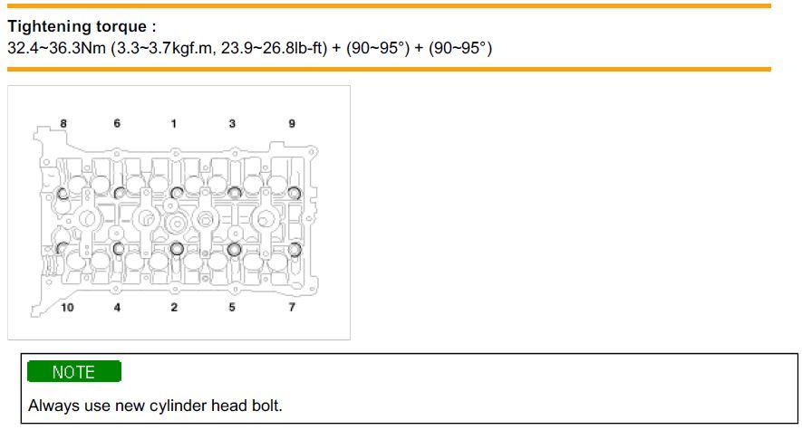 cylinder-head-torque-senquense.jpg