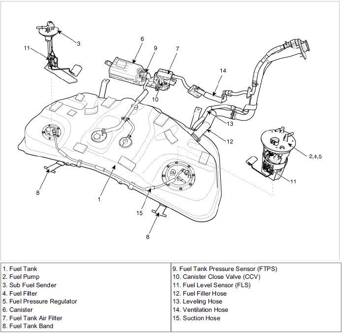 fuel-tank-assembly.jpg