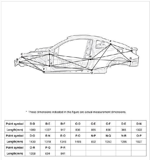 side-body-points.jpg
