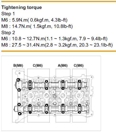 torque-and-installation-of-cam-caps.jpg